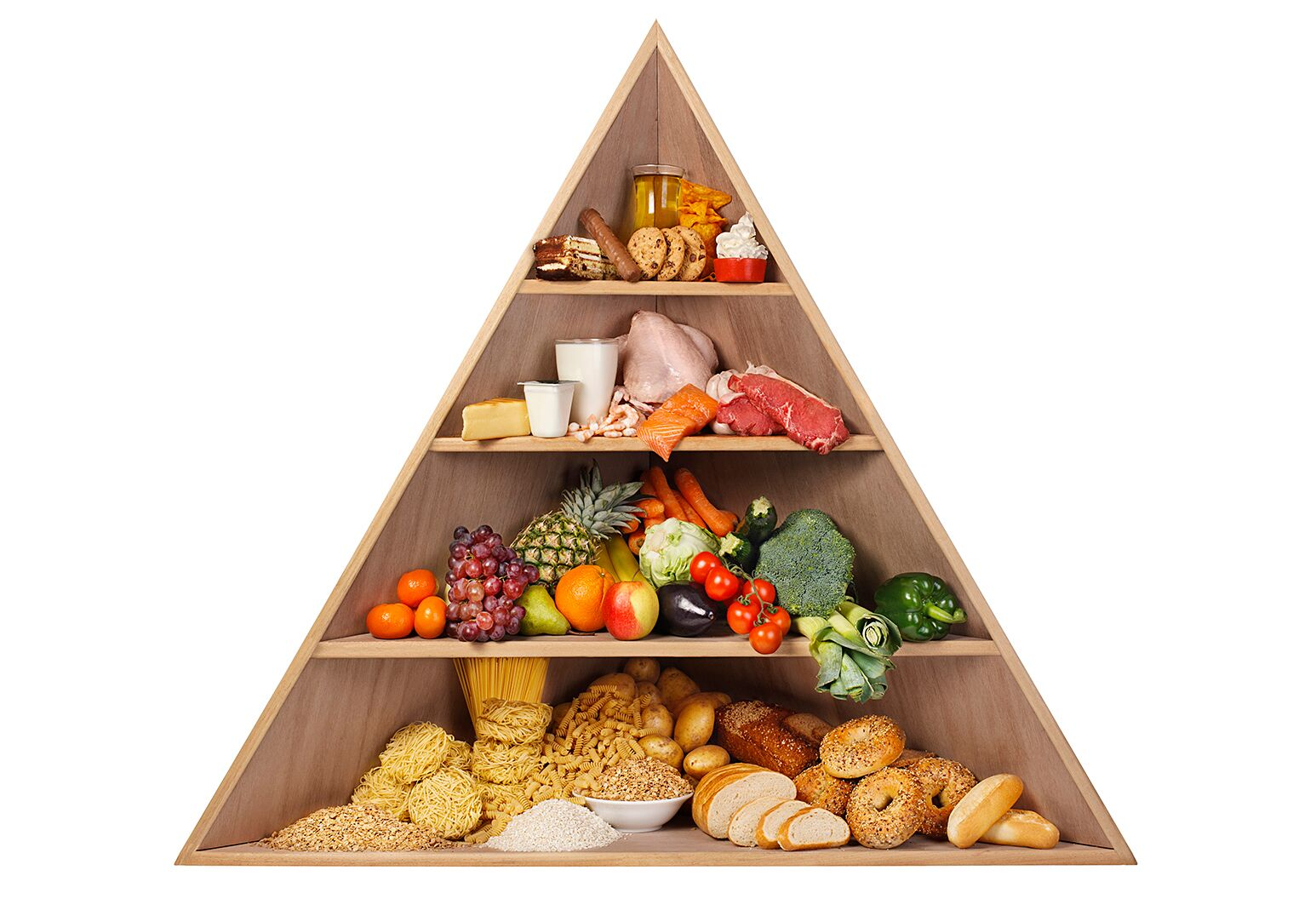 A Better Food Pyramid For Your Healthy Diet The Well By Northwell